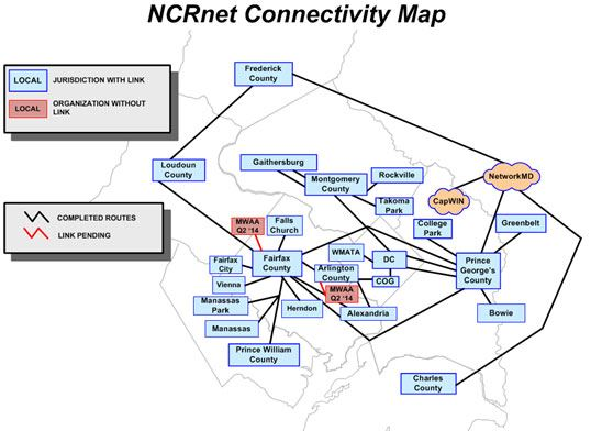 Current NCRnet Interconnections Map