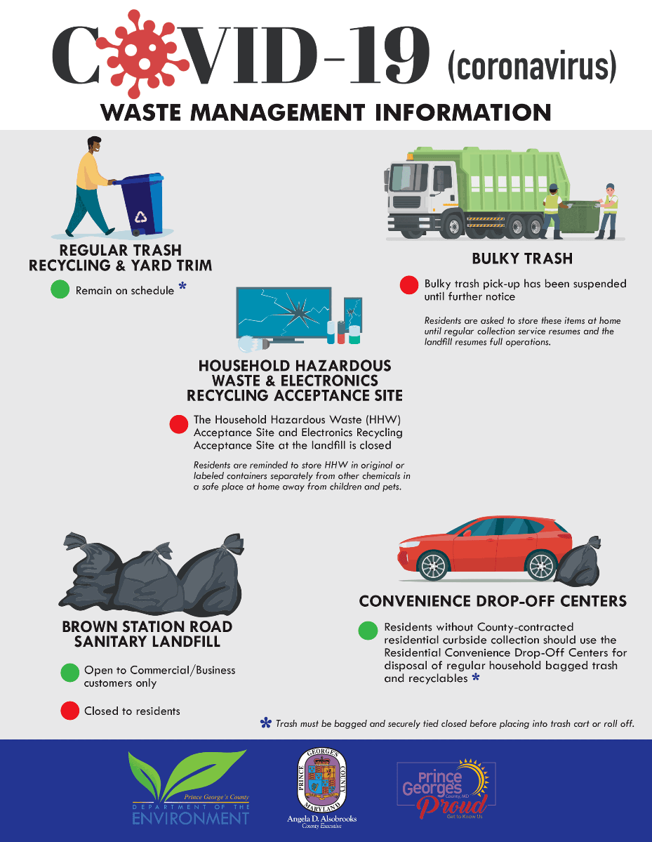 COVID19 Waste mgmt updates english